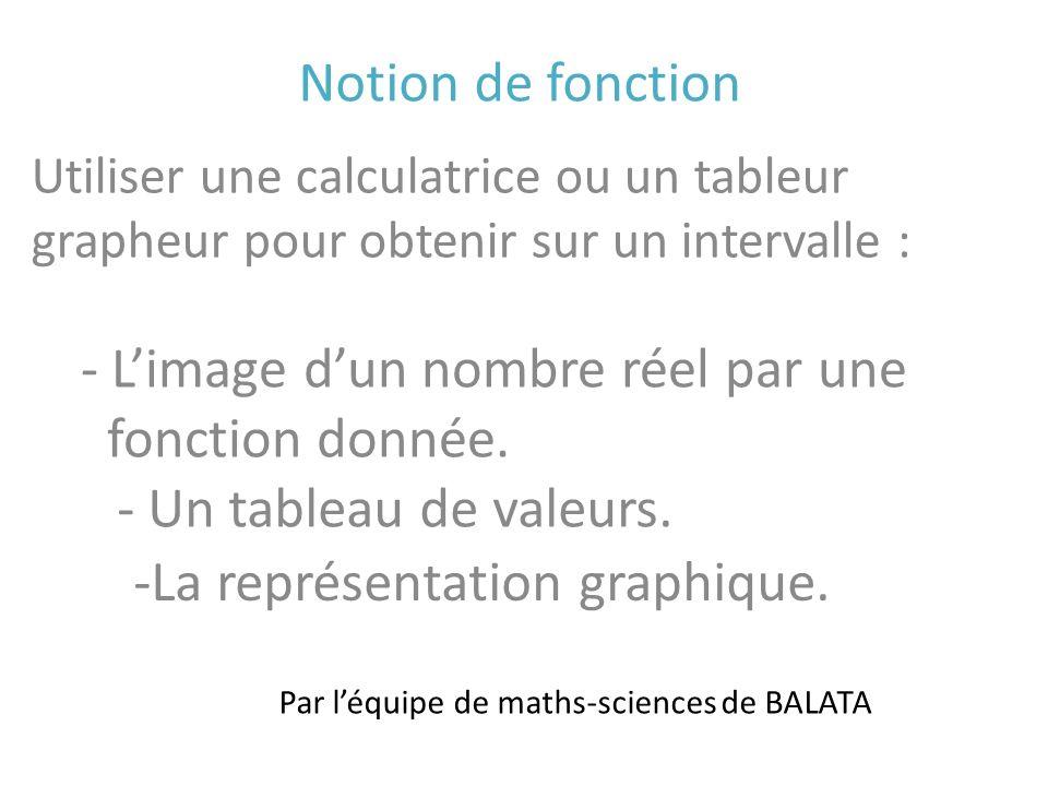 Par léquipe de maths-sciences de BALATA Notion de fonction Utiliser une calculatrice ou un tableur grapheur pour obtenir sur un intervalle : - Limage