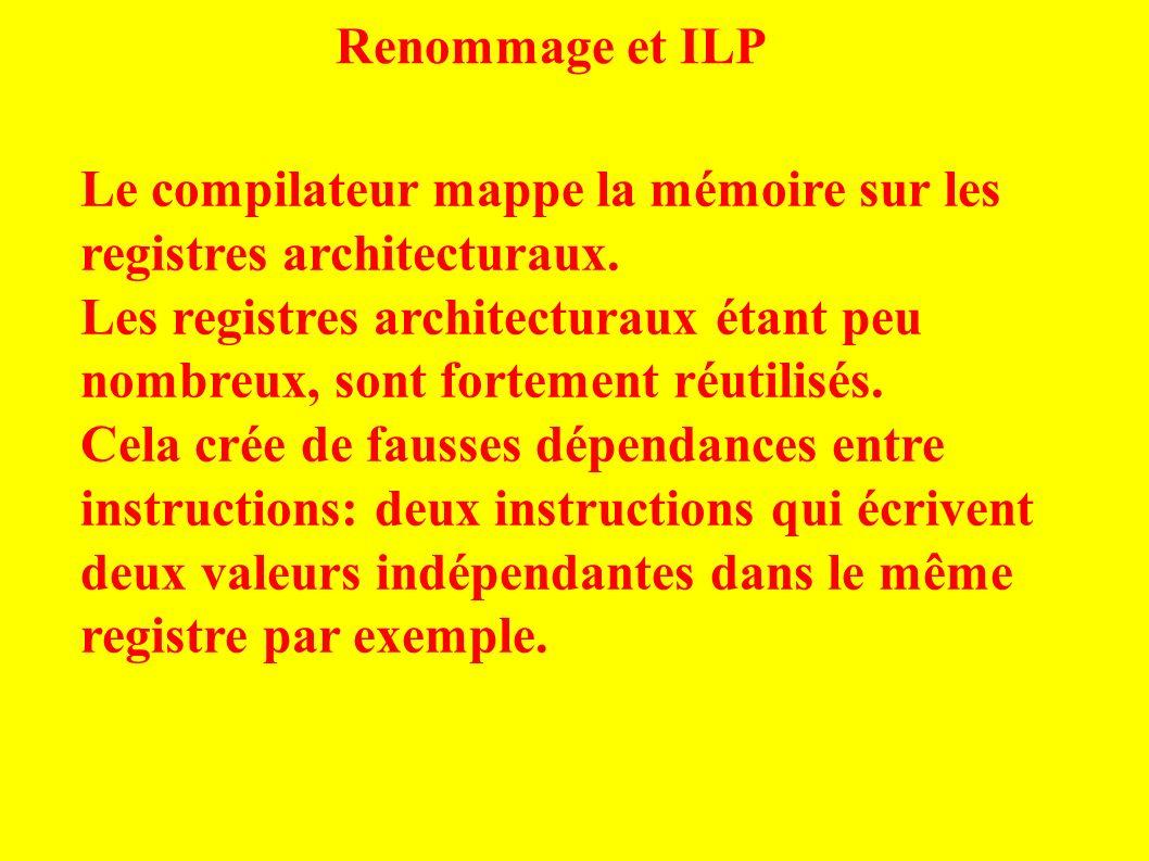 Renommage et ILP Le compilateur mappe la mémoire sur les registres architecturaux.