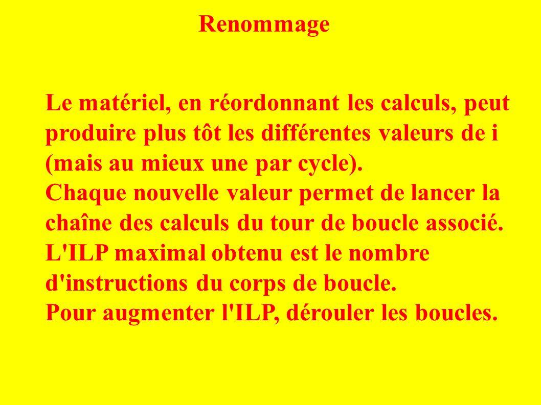 Renommage Le matériel, en réordonnant les calculs, peut produire plus tôt les différentes valeurs de i (mais au mieux une par cycle).