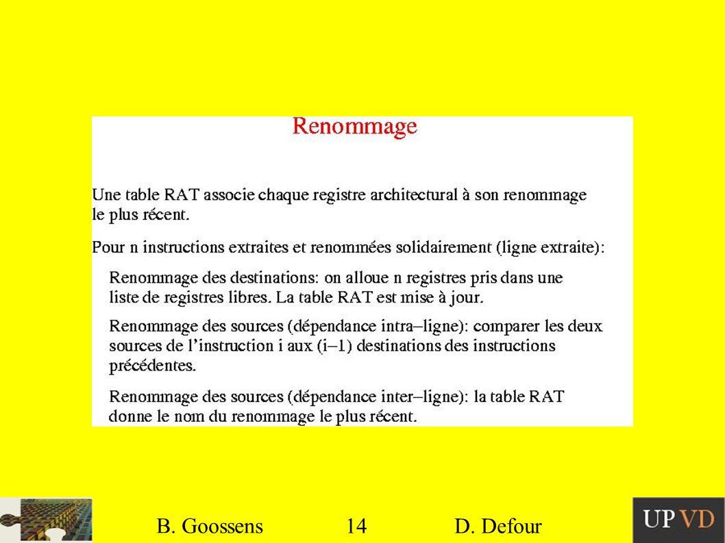 14 B. Goossens D. Defour14 B. Goossens D. Defour