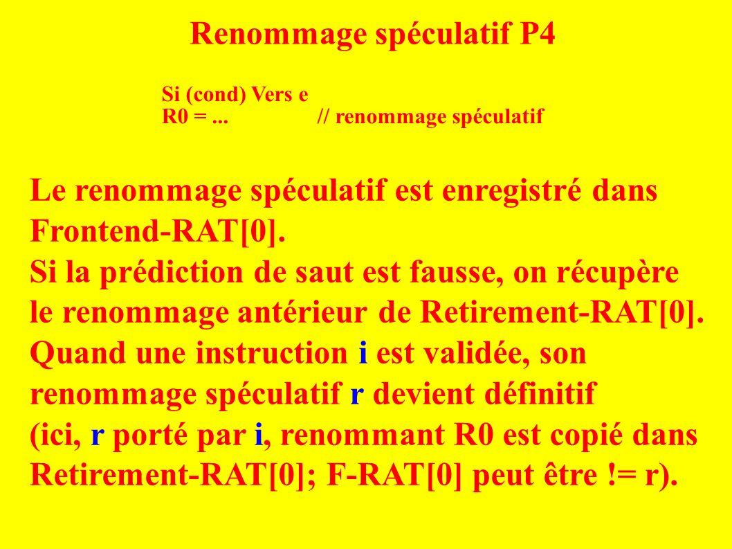 Renommage spéculatif P4 Si (cond) Vers e R0 =...