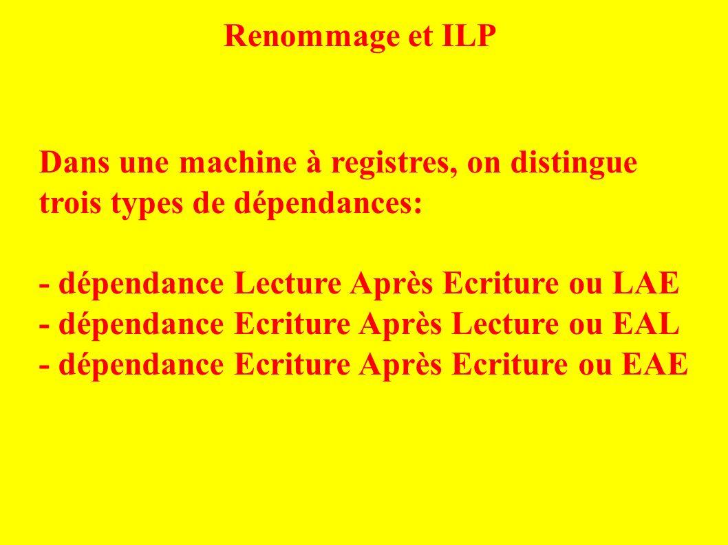 Renommage et ILP Dans une machine à registres, on distingue trois types de dépendances: - dépendance Lecture Après Ecriture ou LAE - dépendance Ecriture Après Lecture ou EAL - dépendance Ecriture Après Ecriture ou EAE