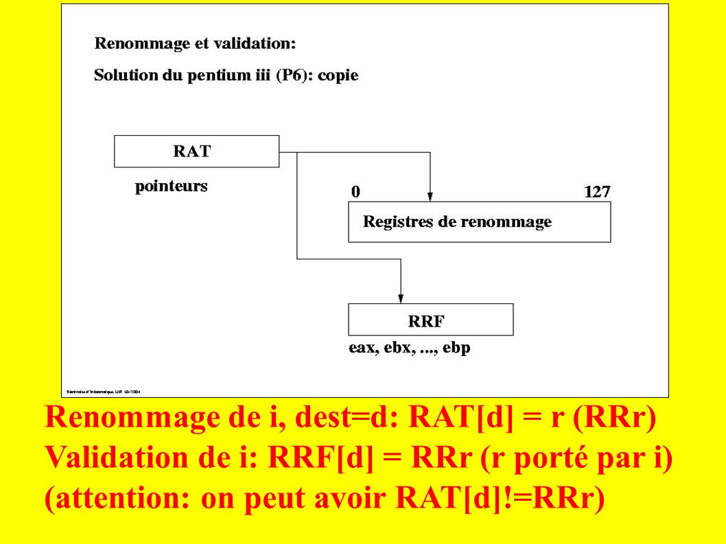 Renommage de i, dest=d: RAT[d] = r (RRr) Validation de i: RRF[d] = RRr (r porté par i) (attention: on peut avoir RAT[d]!=RRr)