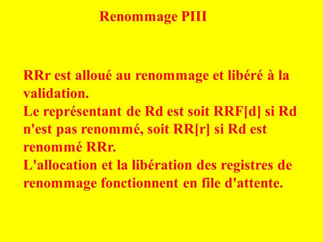 Renommage PIII RRr est alloué au renommage et libéré à la validation.