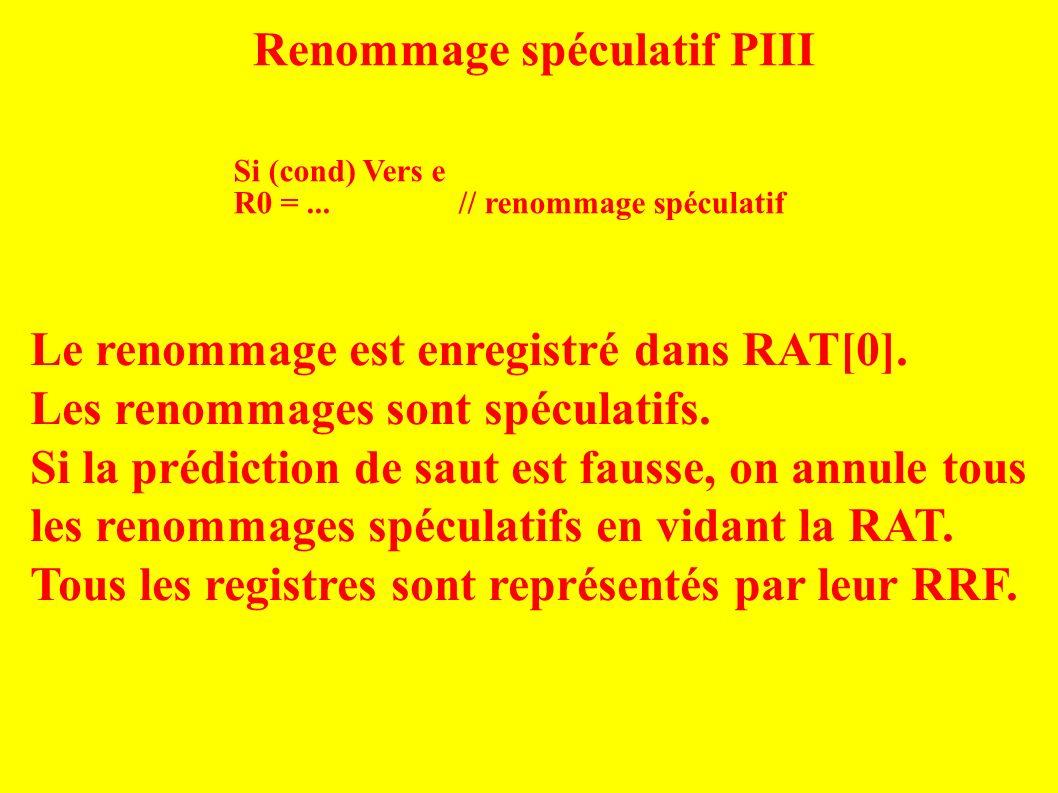 Renommage spéculatif PIII Si (cond) Vers e R0 =...