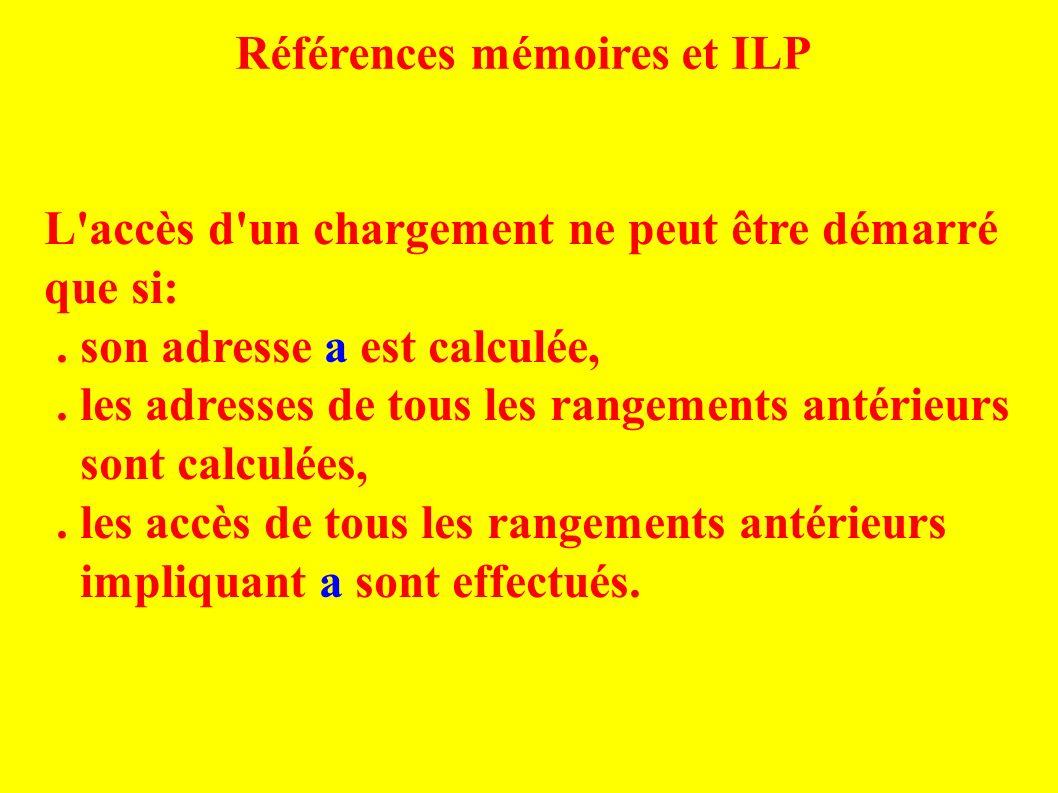 Références mémoires et ILP L accès d un chargement ne peut être démarré que si:.