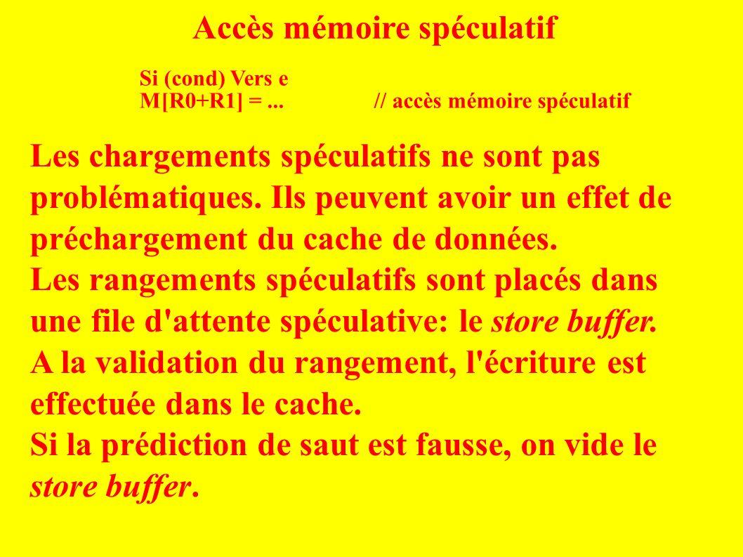 Accès mémoire spéculatif Si (cond) Vers e M[R0+R1] =...