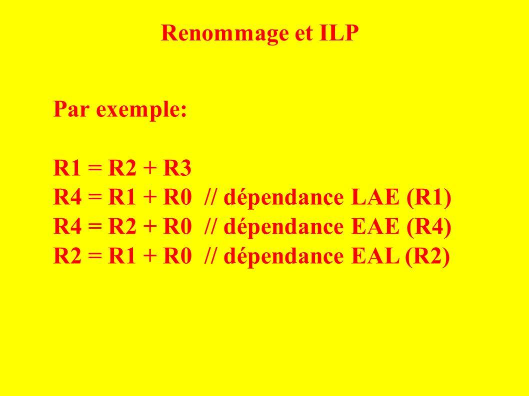 Renommage et ILP Par exemple: R1 = R2 + R3 R4 = R1 + R0 // dépendance LAE (R1) R4 = R2 + R0 // dépendance EAE (R4) R2 = R1 + R0 // dépendance EAL (R2)