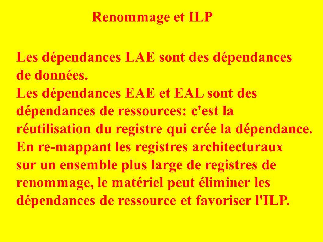 Renommage et ILP Les dépendances LAE sont des dépendances de données.