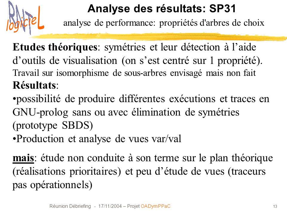 Réunion Débriefing - 17/11/2004 – Projet OADymPPaC 13 Analyse des résultats: SP31 analyse de performance: propriétés d'arbres de choix Etudes théoriqu