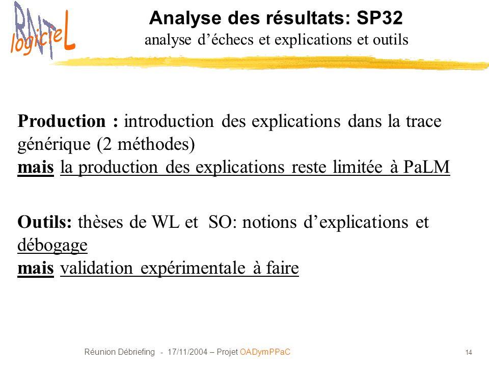 Réunion Débriefing - 17/11/2004 – Projet OADymPPaC 14 Analyse des résultats: SP32 analyse déchecs et explications et outils Production : introduction