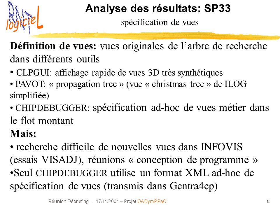 Réunion Débriefing - 17/11/2004 – Projet OADymPPaC 15 Analyse des résultats: SP33 spécification de vues Définition de vues: vues originales de larbre