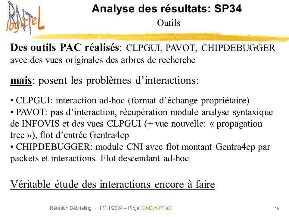 Réunion Débriefing - 17/11/2004 – Projet OADymPPaC 16 Analyse des résultats: SP34 Outils Des outils PAC réalisés: CLPGUI, PAVOT, CHIPDEBUGGER avec des