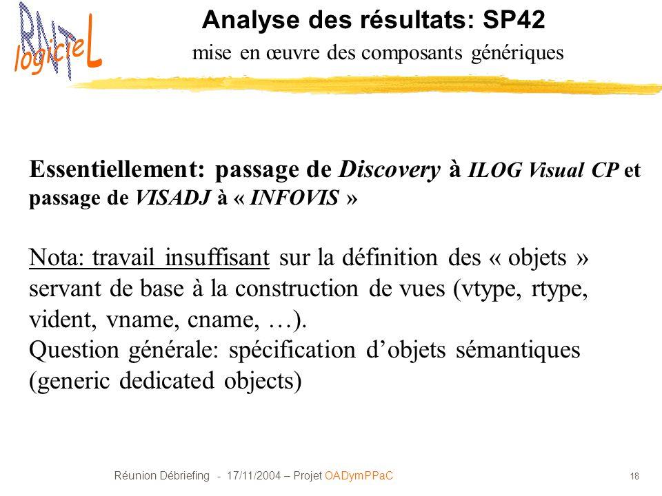 Réunion Débriefing - 17/11/2004 – Projet OADymPPaC 18 Analyse des résultats: SP42 mise en œuvre des composants génériques Essentiellement: passage de