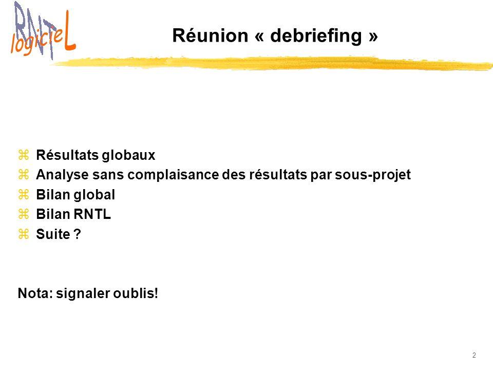 2 Réunion « debriefing » zRésultats globaux zAnalyse sans complaisance des résultats par sous-projet zBilan global zBilan RNTL zSuite ? Nota: signaler