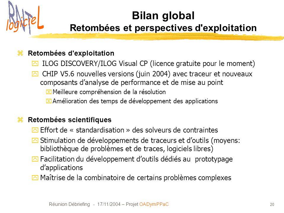 Réunion Débriefing - 17/11/2004 – Projet OADymPPaC 20 Bilan global Retombées et perspectives d'exploitation zRetombées d'exploitation y ILOG DISCOVERY