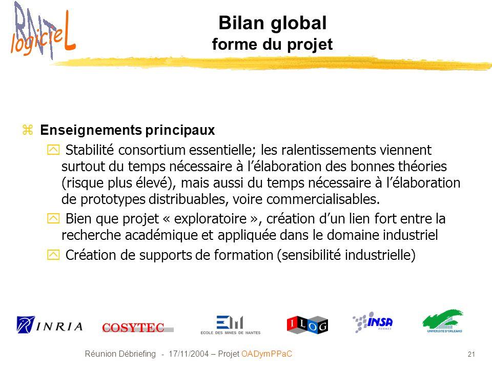 Réunion Débriefing - 17/11/2004 – Projet OADymPPaC 21 Bilan global forme du projet zEnseignements principaux y Stabilité consortium essentielle; les r