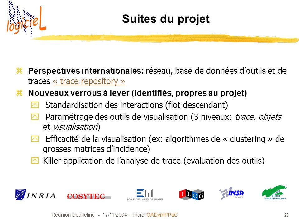 Réunion Débriefing - 17/11/2004 – Projet OADymPPaC 23 Suites du projet Perspectives internationales: réseau, base de données doutils et de traces « tr