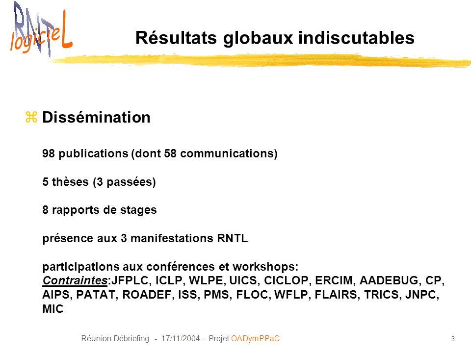 Réunion Débriefing - 17/11/2004 – Projet OADymPPaC 3 Résultats globaux indiscutables zDissémination 98 publications (dont 58 communications) 5 thèses