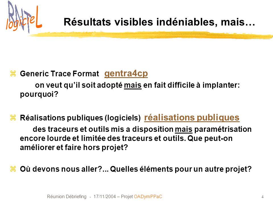 Réunion Débriefing - 17/11/2004 – Projet OADymPPaC 4 Résultats visibles indéniables, mais… zGeneric Trace Format gentra4cp gentra4cp on veut quil soit