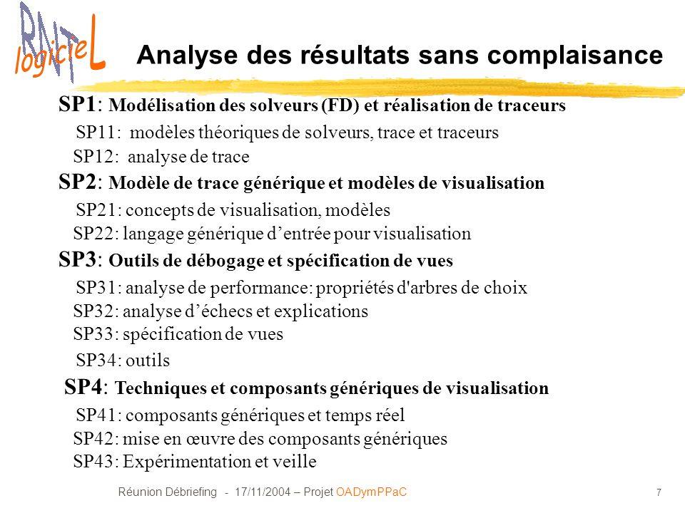 Réunion Débriefing - 17/11/2004 – Projet OADymPPaC 7 Analyse des résultats sans complaisance SP1: Modélisation des solveurs (FD) et réalisation de tra