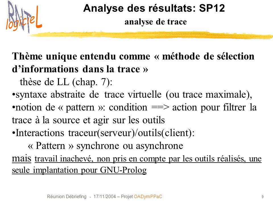 Réunion Débriefing - 17/11/2004 – Projet OADymPPaC 9 Analyse des résultats: SP12 analyse de trace Thème unique entendu comme « méthode de sélection di