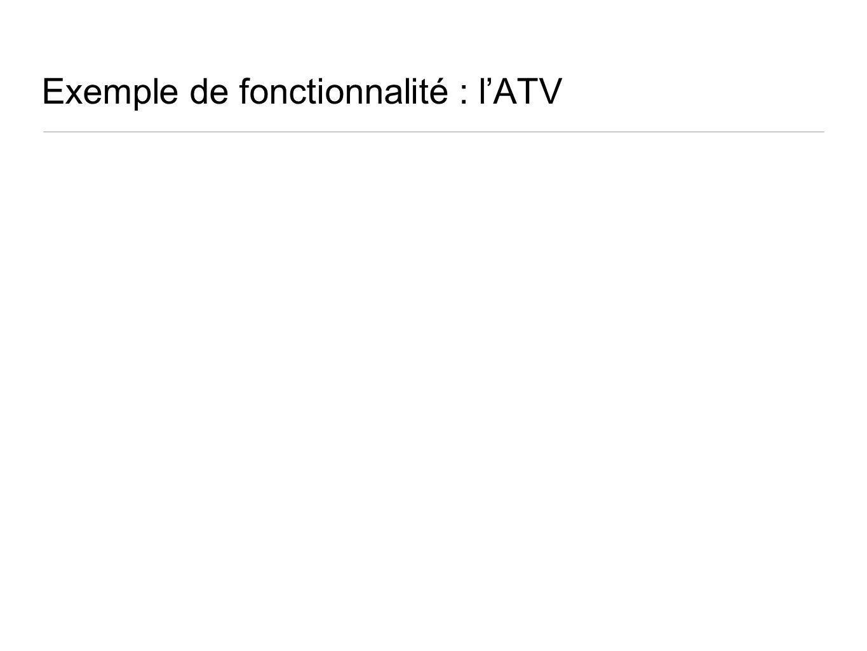 Exemple de fonctionnalité : lATV