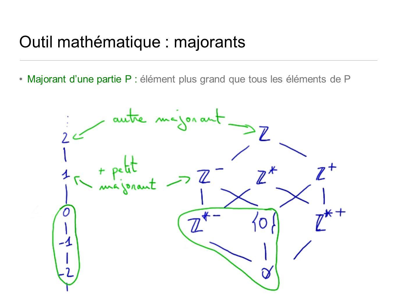 Outil mathématique : majorants Majorant dune partie P : élément plus grand que tous les éléments de P