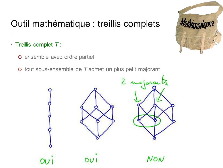 Outil mathématique : treillis complets Treillis complet T : ensemble avec ordre partiel tout sous-ensemble de T admet un plus petit majorant