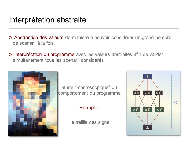 Interprétation abstraite Abstraction des valeurs de manière à pouvoir considérer un grand nombre de scenarii à la fois Interprétation du programme avec les valeurs abstraites afin de valider simultanément tous les scenarii considérés étude macroscopique du comportement du programme Exemple : le treillis des signe