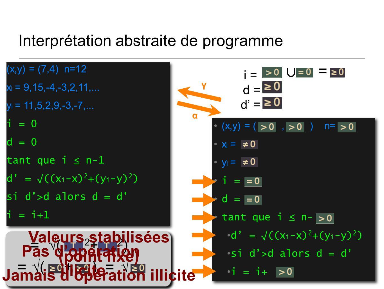 Interprétation abstraite de programme (x,y) = (, ) n= x i = y i = i = d = tant que i n- d = ((x i -x) 2 +(y i -y) 2 ) si d>d alors d = d i = i+ (x,y) = (, ) n= x i = y i = i = d = tant que i n- d = ((x i -x) 2 +(y i -y) 2 ) si d>d alors d = d i = i+ i = d = (x,y) = (7,4) n=12 x i = 9,15,-4,-3,2,11,...