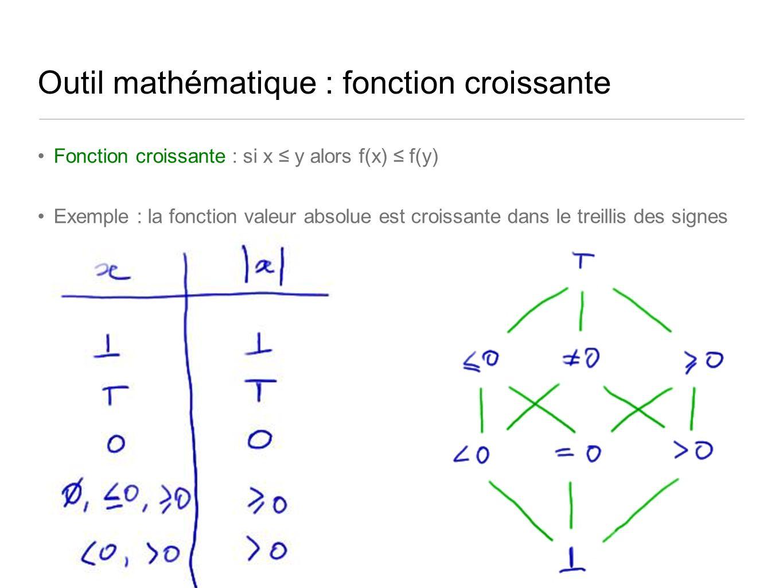 Outil mathématique : fonction croissante Fonction croissante : si x y alors f(x) f(y) Exemple : la fonction valeur absolue est croissante dans le treillis des signes