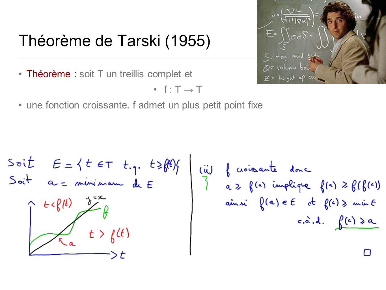 Théorème de Tarski (1955) Théorème : soit T un treillis complet et f : T T une fonction croissante.