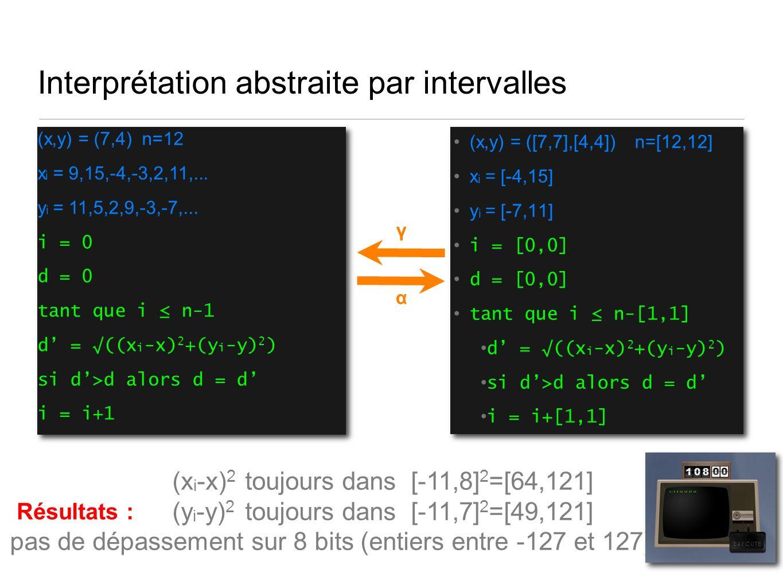 Interprétation abstraite par intervalles (x,y) = ([7,7],[4,4]) n=[12,12] x i = [-4,15] y i = [-7,11] i = [0,0] d = [0,0] tant que i n-[1,1] d = ((x i -x) 2 +(y i -y) 2 ) si d>d alors d = d i = i+[1,1] (x,y) = ([7,7],[4,4]) n=[12,12] x i = [-4,15] y i = [-7,11] i = [0,0] d = [0,0] tant que i n-[1,1] d = ((x i -x) 2 +(y i -y) 2 ) si d>d alors d = d i = i+[1,1] (x,y) = (7,4) n=12 x i = 9,15,-4,-3,2,11,...