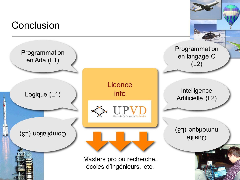 Conclusion Licence info Licence info Programmation en Ada (L1) Programmation en Ada (L1) Logique (L1) Programmation en langage C (L2) Intelligence Artificielle (L2) Qualité numérique (L3) Compilation (L3) Masters pro ou recherche, écoles dingénieurs, etc.