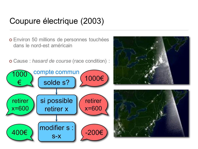Coupure électrique (2003) Environ 50 millions de personnes touchées dans le nord-est américain Cause : hasard de course (race condition) : solde s.