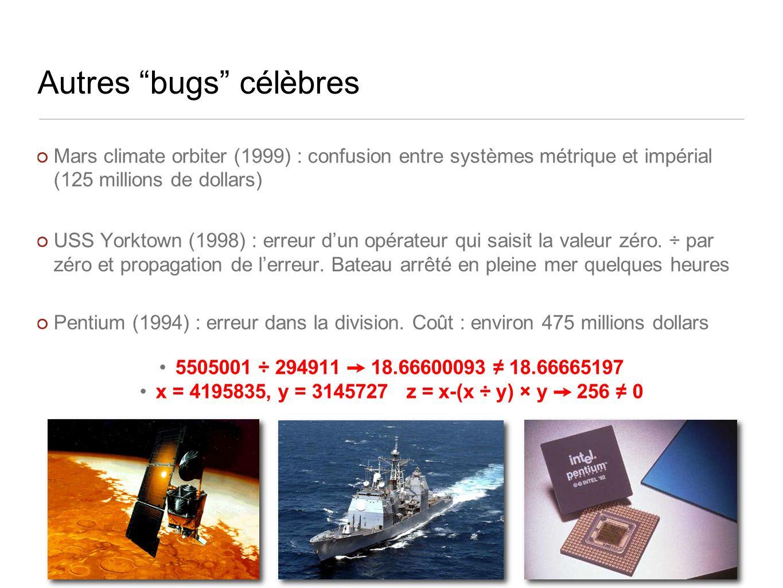 Autres bugs célèbres Mars climate orbiter (1999) : confusion entre systèmes métrique et impérial (125 millions de dollars) USS Yorktown (1998) : erreur dun opérateur qui saisit la valeur zéro.