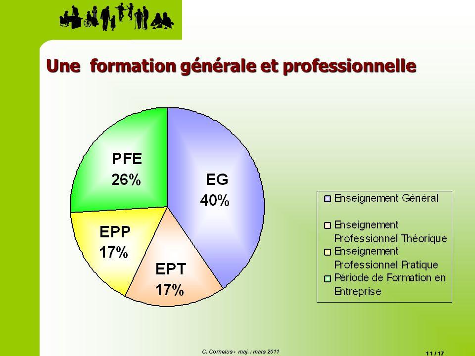 C. Cornelus - maj. : mars 2011 11 / 17 Une formation générale et professionnelle