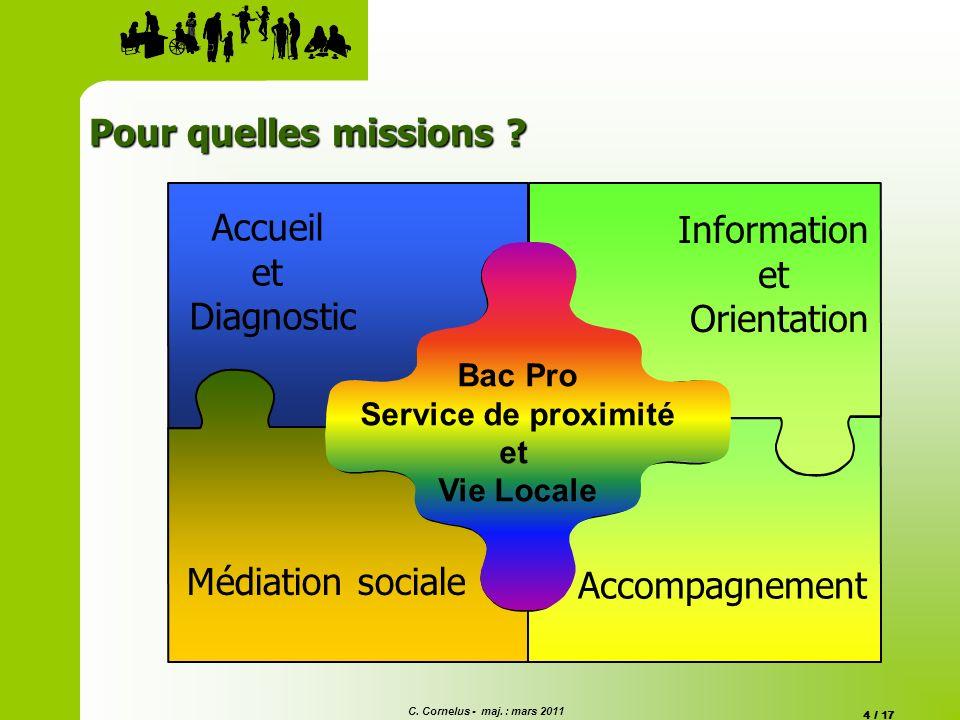 C. Cornelus - maj. : mars 2011 4 / 17 Pour quelles missions ? Accompagnement Information et Orientation Médiation sociale Accueil et Diagnostic Bac Pr