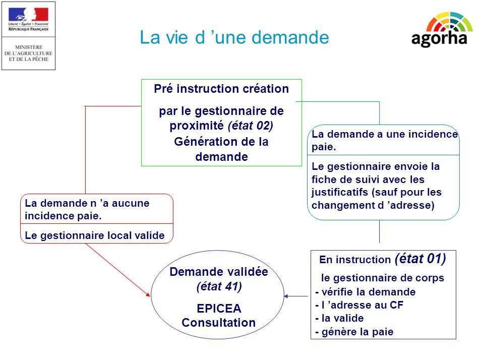Demande validée (état 41) EPICEA Consultation La demande n a aucune incidence paie.