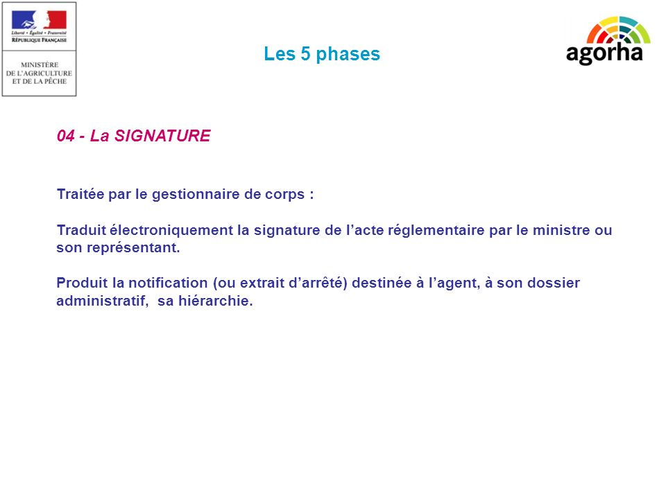 04 - La SIGNATURE Traitée par le gestionnaire de corps : Traduit électroniquement la signature de lacte réglementaire par le ministre ou son représentant.