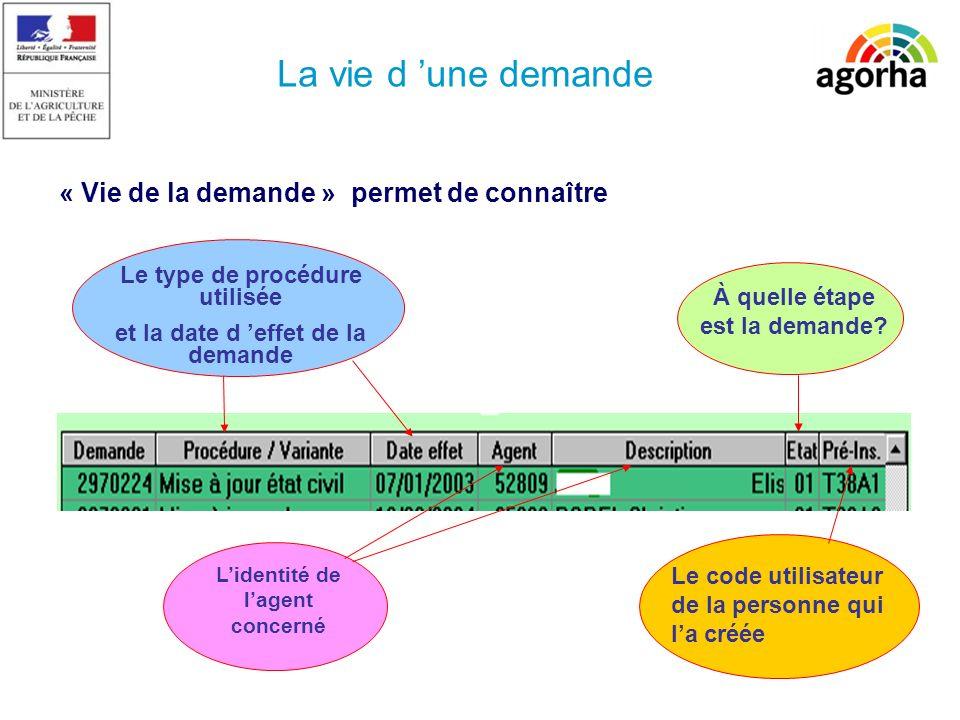 « Vie de la demande » permet de connaître : Le type de procédure utilisée et la date d effet de la demande À quelle étape est la demande.