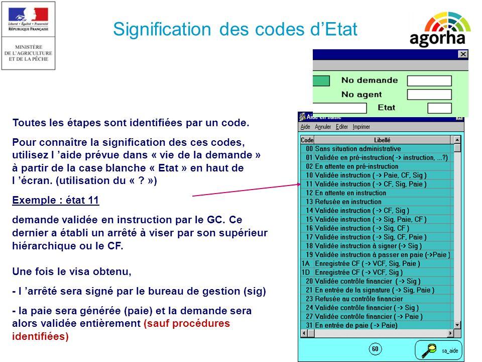 Signification des codes dEtat Toutes les étapes sont identifiées par un code.