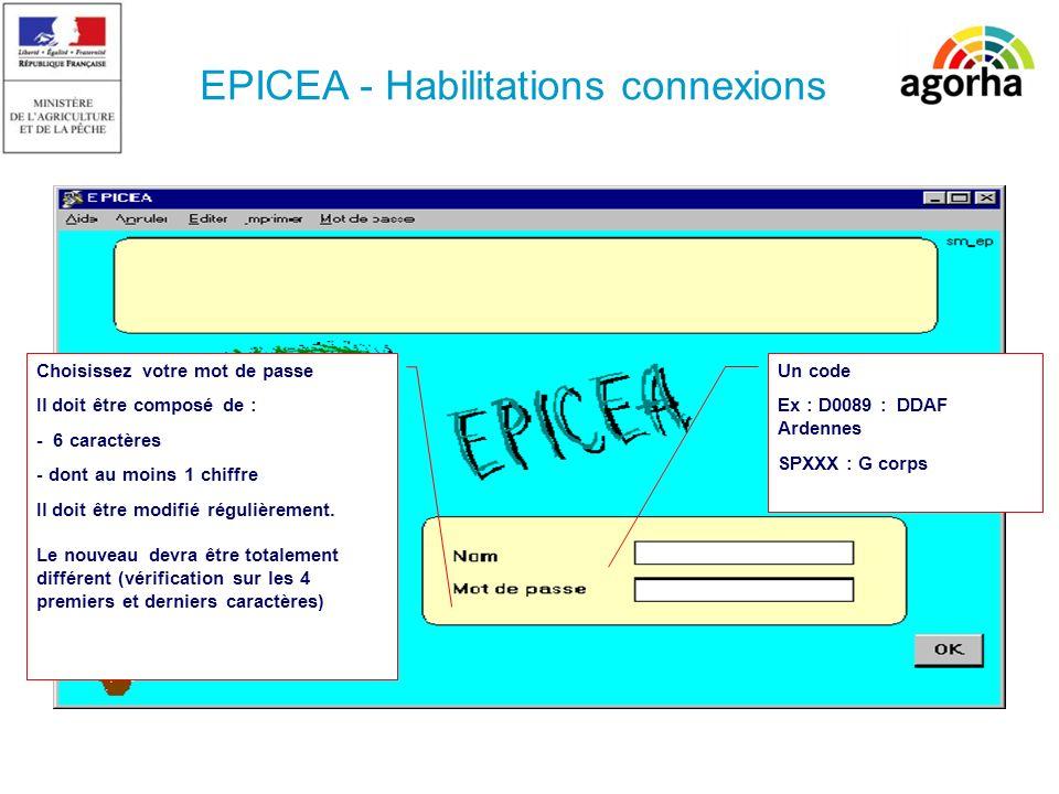 EPICEA - Habilitations connexions Choisissez votre mot de passe Il doit être composé de : - 6 caractères - dont au moins 1 chiffre Il doit être modifié régulièrement.