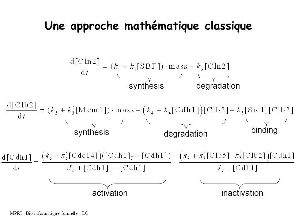 MPRI - Bio-informatique formelle - LC Une approche mathématique classique synthesisdegradationsynthesis degradation binding activation inactivation