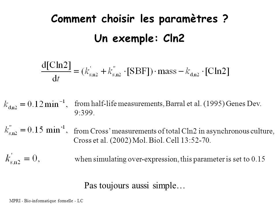 MPRI - Bio-informatique formelle - LC Comment choisir les paramètres ? Un exemple: Cln2 from half-life measurements, Barral et al. (1995) Genes Dev. 9