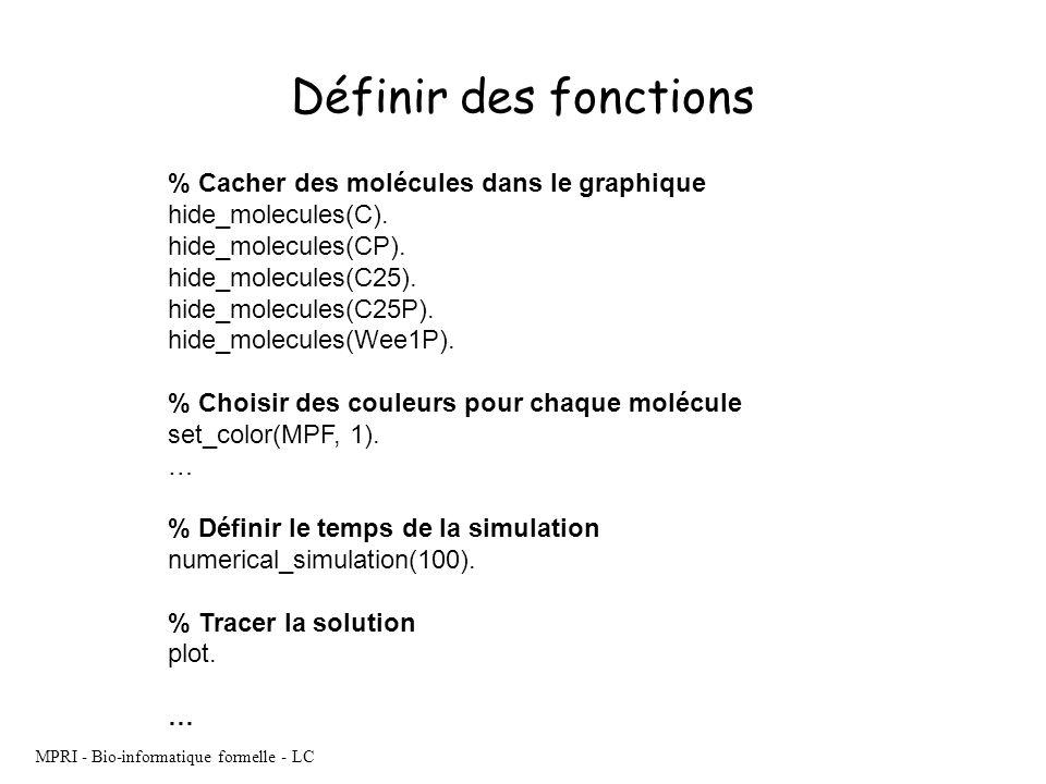 MPRI - Bio-informatique formelle - LC Définir des fonctions % Cacher des molécules dans le graphique hide_molecules(C). hide_molecules(CP). hide_molec