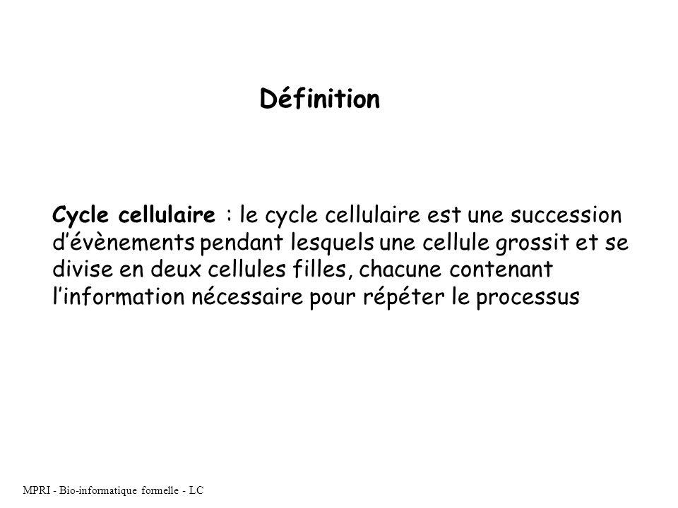 MPRI - Bio-informatique formelle - LC Définition Cycle cellulaire : le cycle cellulaire est une succession dévènements pendant lesquels une cellule gr
