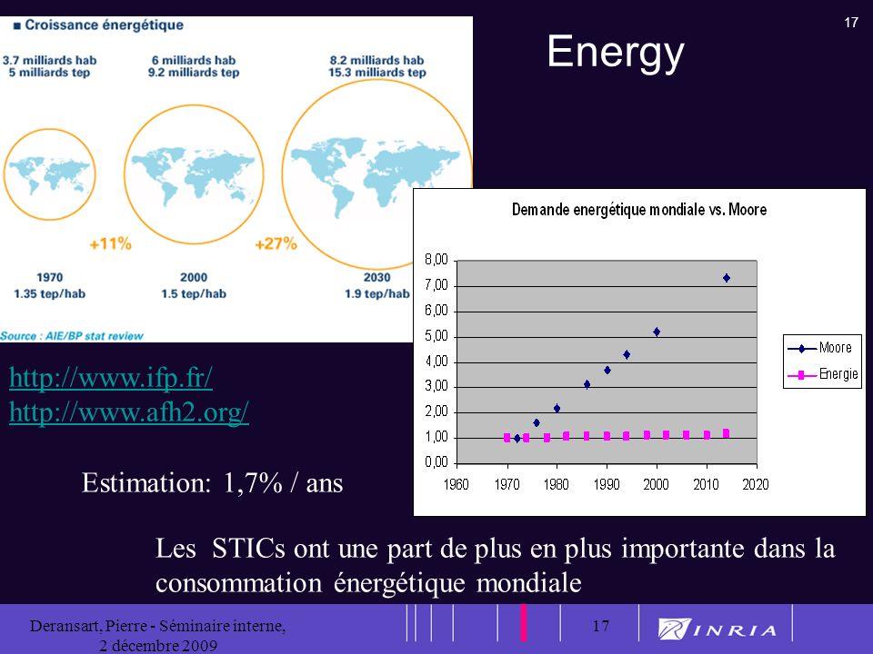 17 Deransart, Pierre - Séminaire interne, 2 décembre 2009 17 Energy http://www.ifp.fr/ http://www.afh2.org/ Estimation: 1,7% / ans Les STICs ont une part de plus en plus importante dans la consommation énergétique mondiale