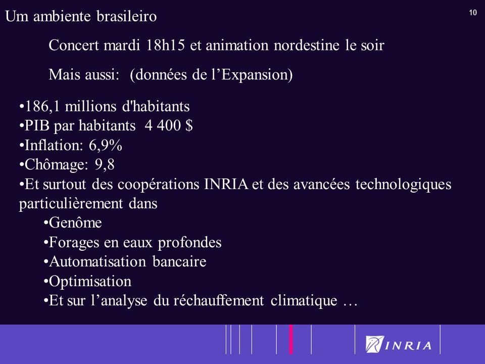 10 Um ambiente brasileiro Concert mardi 18h15 et animation nordestine le soir Mais aussi: (données de lExpansion) 186,1 millions d'habitants PIB par h